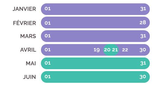 Schéma qui montre les différences de tarifs selon les saisons